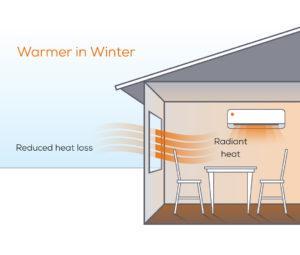double glazing window keeps home warmer in winter